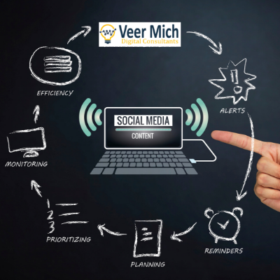 welcome to Veer Mich Digital consultants Social Media marketing